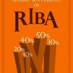 "Usury ""Interest"" or Riba 1"